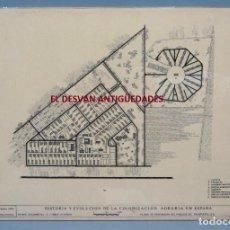 Manuscritos antiguos: UNICO. PLANO ORDENACION DEL POBALDO LOS CHAPATALES. ORIGINAL. HISORIA COLONIZACION ESPAÑOLA. Lote 131023828