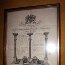 Manuscritos antiguos: MASONERIA - TITULO MASON - LOGIA DE GIBRALTAR AÑO 1918 - ENMARCADO·EXCEPCIONAL.. Lote 145747654