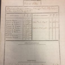 Manuscritos antiguos: HOJA DE SERVICIOS DEL TENIENTE GENERAL JUAN JOAQUIN MORENO, GRAN CRUZ DE LA ORDEN DE CARLOS III.. Lote 150092090