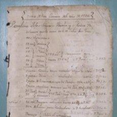 Manuscritos antiguos: RARO PLIEGO MANUSCRITO FERIA COMERCIAL SAN FERMIN CON RELACION DE VENTAS Y COMPRAS. PAMPLONA. 1796 . Lote 150258074