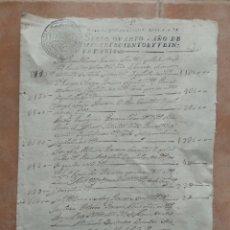 Manuscritos antiguos: MANUSCRITO 1726 FELIPE V SELLO REAL. Lote 151981377