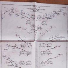 Manuscritos antiguos: ÁRBOL GENEALÓGICO - CIUDAD REAL - 1907. Lote 152841310