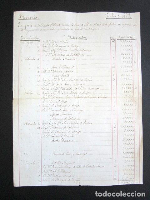 AÑO 1872. DUQUE DE OSUNA Y DEL INFANTADO. MADRID. IMPORTE DEUDA FLOTANTE CONTRA DUQUE. DETALLADA. (Coleccionismo - Documentos - Manuscritos)