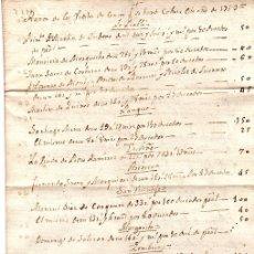 Manuscritos antiguos: RELACION DE REDITOS DE CENSOS COBRADOS EN ALAVA. AÑO 1769. Lote 156997470