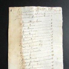 Manuscritos antiguos: AÑO 1888. VILLAFRANCA DEL BIERZO, LEÓN. MEMORIAL JURADO VECINOS PARA PAGAR AL MARQUÉS DE VALVERDE. . Lote 161109554