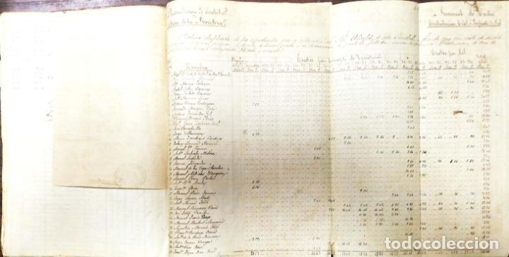 Manuscritos antiguos: ARCOS DE LA FRONTERA. 1885. EXPEDIENTE DE HACIENDA. RELACION DE DEUDORES. - Foto 14 - 169267280