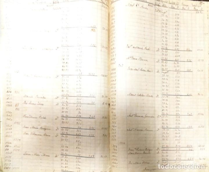 Manuscritos antiguos: ARCOS DE LA FRONTERA. 1885. EXPEDIENTE DE HACIENDA. RELACION DE DEUDORES. - Foto 59 - 169267280