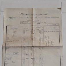 Manuscritos antiguos: ESTADILLO COMPRA ALIMENTOS PARA PACIENTES MANICOMIO PROVINCIAL GERONA 1913 !!!!. Lote 173664022