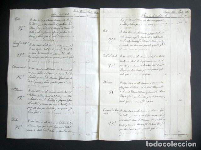 Manuscritos antiguos: AÑO 1824. VILLAMAYOR DE CAMPOS. TASACIÓN TIERRAS EN TÉRMINO DE QUINTANILLAS DEL MONTE. CAMPO VILLAR. - Foto 2 - 178709066