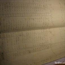 Manuscritos antiguos: DOCUMENTO DE LA COOPERATIVA ESPLUGUENSE, ESPLUGA DE FRANCOLI, AÑOS 1896 - 1898, TARRAGONA.. Lote 179122143