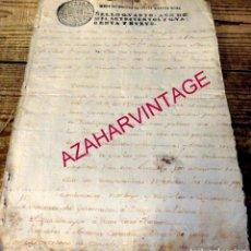 Manuscritos antiguos: FERNANDO DE SILVA ÁLVAREZ DE TOLEDO, DUQUE DE HUESCAR,CASA DE ALBA, NOMBRAMIENTO DE REGIDORES, 1749. Lote 179137047