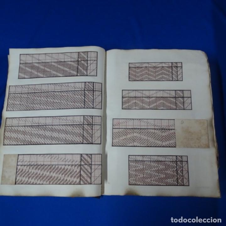 Manuscritos antiguos: Libro Manuscrito s.xix.teoria de los tejidos.obra excepcional de años de trabajo. - Foto 15 - 182331086