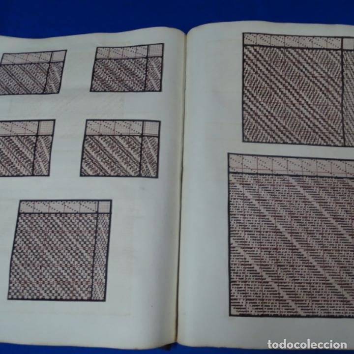 Manuscritos antiguos: Libro Manuscrito s.xix.teoria de los tejidos.obra excepcional de años de trabajo. - Foto 28 - 182331086
