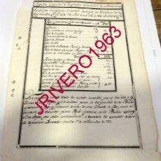 Manuscritos antiguos: SEVILLA, 1797, RELACION CAPTURAS SEGUNDA COMPAÑIA ESCOPETEROS VOLUNTARIOS DE ANDALUCIA, RARISIMO. Lote 182879216