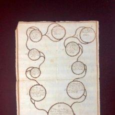 Manuscritos antiguos: ÁRBOL GENEALÓGICO DE LA FAMILIA ACASUSO TERREROS - VIZCAYA - BUENOS AIRES (ARGENTINA) - AMÉRICA. Lote 190880221