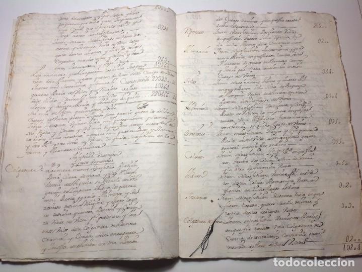 Manuscritos antiguos: 1724 Ciudad Rodrigo * extenso manuscrito 36 pag * herencia inventarios importante familia * Luis I - Foto 13 - 191112903
