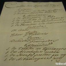 Manuscritos antiguos: UNO DE LOS PRIMEROS MANUSCRITOS DE LA PAELLA VALENCIANA ARROZ MENU REINA DE ESPAÑA 1789 MADRID XVIII. Lote 191116896