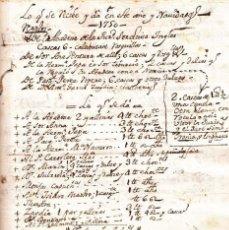 Manuscritos antiguos: MANUSCRITO CONVENTO DE LA PURIDAD VALENCIA 1750 REGALOS DE NAVIDAD CASCA DULCE CHOCOLATE SIGLO XVIII. Lote 193017253