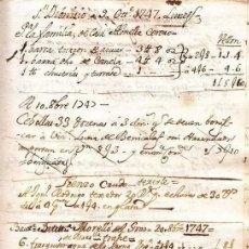 Manuscritos antiguos: EL PRIMER MANUSCRITO DE LA MOCADORA 9 DE OCTUBRE DE 1747 VALENCIA SIGLO XVIII PIULETA TRONADOR. Lote 193018825