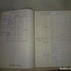 Manuscritos antiguos: DOCUMENTOS MANUSCRITOS COMPAÑIA ARRENDATARIA DE TABACOS AÑO 1903 - FIRMAS GUELL.. Lote 194654472