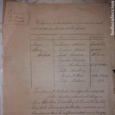 Manuscritos antiguos: DOCUMENTO REVOLUCION SARAVIA DIVISION MINAS LISTA DE ENFERMOS EN CAMPAÑA 1897. Lote 194945318
