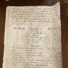 Manuscritos antiguos: PLEITO NETRE LA BODEGA VALDESPINO Y FERROCARRILES ANDALUCES. CUENTA DE GASTOS. JEREZ, 1900. Lote 198100963