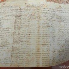 Manuscritos antiguos: CASTILLEJA DE LA CUESTA, 1841, DESAMORTIZACION ESPARTERO, RELACION FINCAS GRAVADAS CENSOS IGLESIA. Lote 203772626