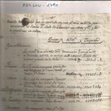 Manuscritos antiguos: ARAGÓN CUENTAS DEL CONDE DE FUENTES 1790. Lote 205526732