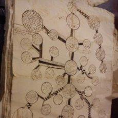 Manoscritti antichi: DOCUMENTOS MANUSCRITOS. SIGLOS XVI AL XIX. ARBOLES GENEALOGICOS - DIFERENTES ARBOLES GENEALÓGICOS DE. Lote 211981948