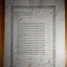 Manuscritos antiguos: BONITO DOCUMENTO - RECIBO ENTIERRO IGLESIA DE SAN MILLÁN - SALVADOR HERNANDEZ SANDOBAL - AÑO 1739. Lote 215092696