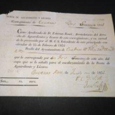 Manuscritos antiguos: RENTA DE AGUARDIENTE Y LICORES CORREGIMIENTO DE CERVERA 1831 FIRMADO. Lote 215749501