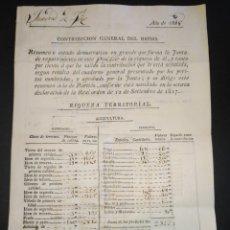 Manuscritos antiguos: DÍPTICO CONTRIBUCIÓN GENERAL DEL REINO AÑO 1818. Lote 215752005