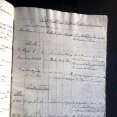 Manuscritos antiguos: TIERRAS EN ARRIENDO A LOS COLONOS DE PAULES / ERLA / LUNA / EJEA DE LOS CABALLEROS 1863 /CASA DE ENA. Lote 238109325