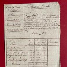Manuscritos antiguos: 1811 - DOCUMENTO MANUSCRITO DEL EJERCITO FRANCÉS EN SANTANDER - SERVICIO DE POSTAS -. Lote 244870045