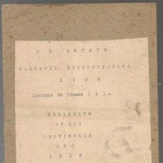 Manuscritos antiguos: DE ANTAÑO VALENCIA RETROSPECTIVA 1708, DIETARIO DE PLANES, PUBLICADO EN LAS PROVINCIAS AÑO 1912. Lote 245085750