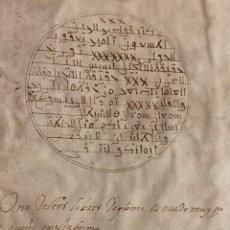 Manuscritos antiguos: RARO MANUSCRITO SOBRE LOS LIBROS PLUMBEOS DEL SACROMONTE. INEDITO 1604. JUDIOS. GRANADA INQUISICIÓN.. Lote 246172420