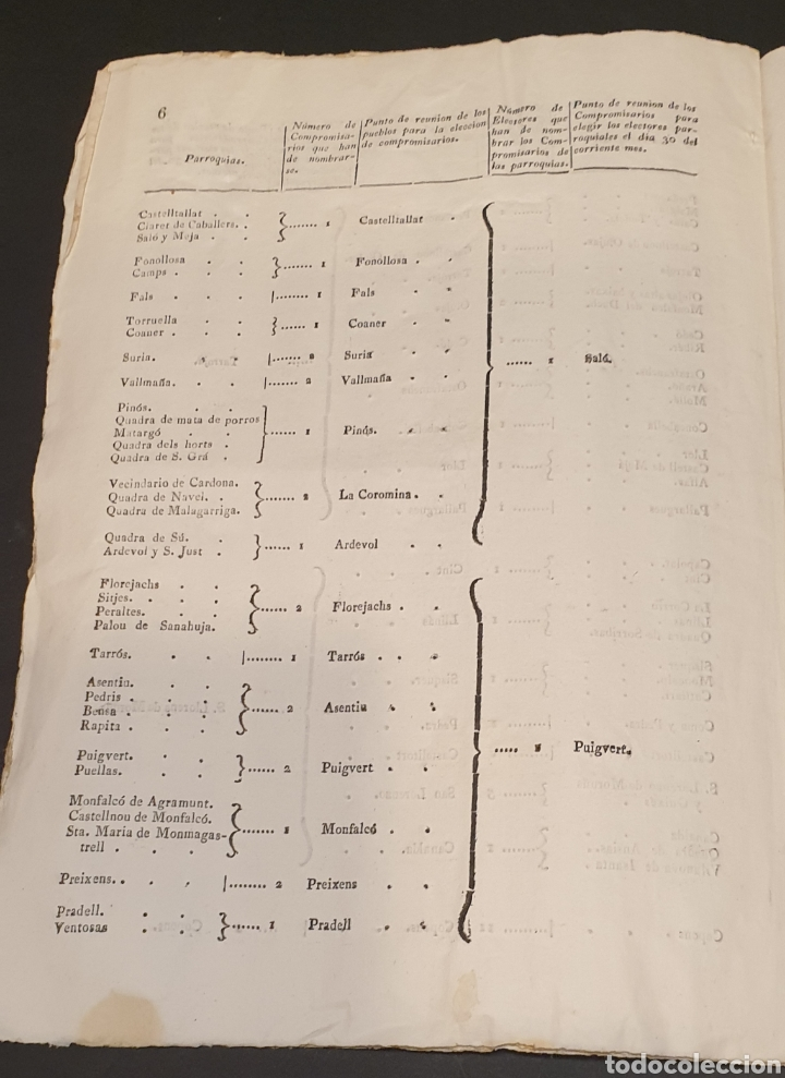 Manuscritos antiguos: Para facilitar elección de compromisarios y electores parroquiales de Diputados y instrucciones 1820 - Foto 8 - 249383230