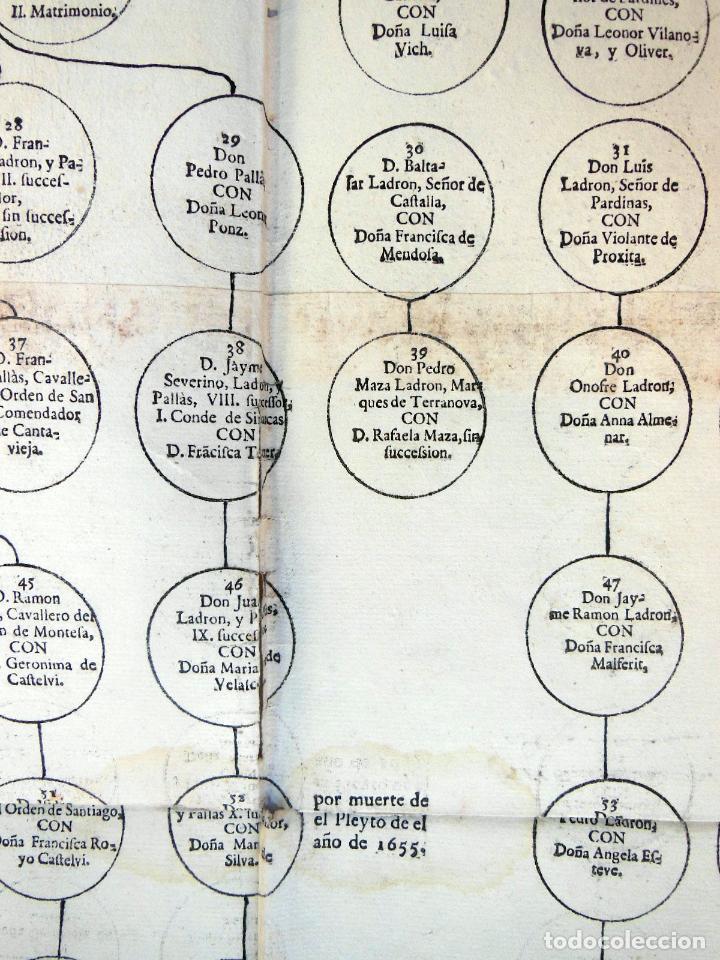 Manuscritos antiguos: Árbol Genealógico - Family Tree : CASA DE CHELVA. Mosen Ramon de Vilanova con Doña Maria Ladron - Foto 2 - 262995320
