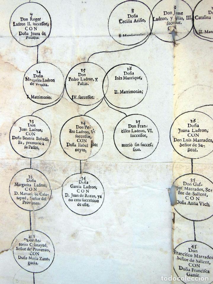 Manuscritos antiguos: Árbol Genealógico - Family Tree : CASA DE CHELVA. Mosen Ramon de Vilanova con Doña Maria Ladron - Foto 3 - 262995320