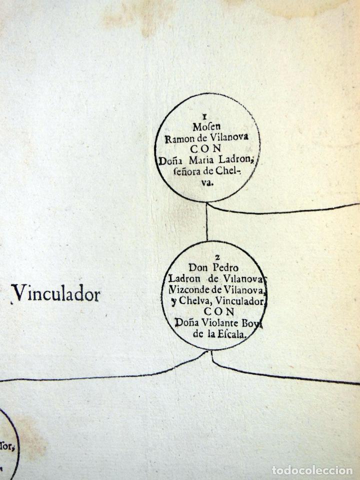 Manuscritos antiguos: Árbol Genealógico - Family Tree : CASA DE CHELVA. Mosen Ramon de Vilanova con Doña Maria Ladron - Foto 4 - 262995320