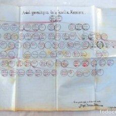 Manuscritos antiguos: ÁRBOL GENEALÓGICO - FAMILY TREE : FAMILIA MASRIERA. REALIZADO PARA ARTURO MASRIERA COLOMER. 1915. Lote 262998670