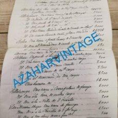 Manuscritos antiguos: SALDAÑA, PALENCIA, 1858, INVENTARIO FINCAS MAYORAZGO DE FELIPE GONZALEZ NORIEGA. Lote 269385633