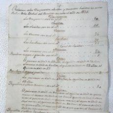 Manuscritos antiguos: MANUSCRITO RELACIÓN DE LOS DESPOSORIOS,NACIDOSY MUERTOS EN LA BISBAL DEL PENEDÈS 1824.. Lote 271520183