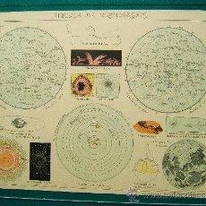 Mappe contemporanee: FIGURAS DE COSMOGRAFIA - MAPA Nº 1 - SALVADOR SALINAS BELLVER - 23X31 CM - 1947 . Lote 35892756
