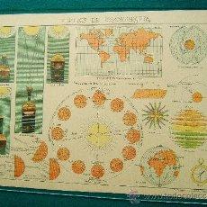 Mappe contemporanee: FIGURAS DE COSMOGRAFIA - MAPA Nº 3 - SALVADOR SALINAS BELLVER - 34 X 26 CM - 1947 . Lote 35892910