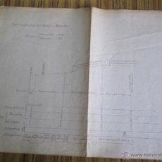 Mapas contemporáneos: PLANO ESQUEMA FERROVIARIO PERFIL LONGITUDINAL DEL RAMAL A MIRIVILLAS (BILBAO) 1954 . Lote 46725947