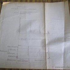 Mapas contemporáneos: PLANO ESQUEMA FERROVIARIO ENTRE AGUJA ACCESO AMÉZOLA Y BILBAO - AMÉZOLA . Lote 46726062
