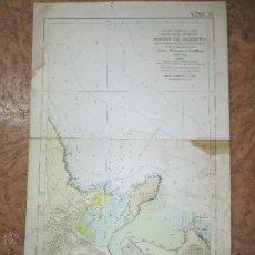 Mapas contemporáneos: PLANO MAPA PUERTO DE LEKEITIO LEQUEITIO. Lote 47073104