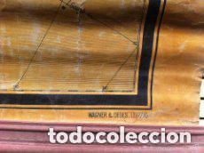 Mapas contemporáneos: MAPA AMERICA DEL SUR, PRINCIPIOS S.XX. PAPEL SOBRE TELA CON BASTIDOR DE MADERA. WAGNER DEBES LIPZIG. - Foto 3 - 97637699