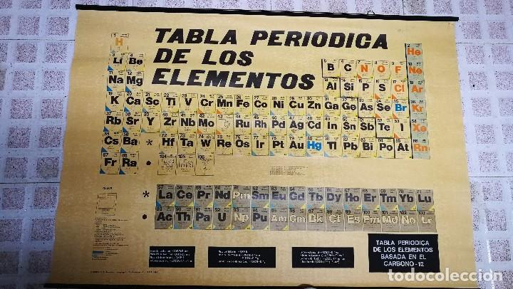 Mapa de escuela tabla periodica de los elemento comprar mapas mapa de escuela tabla periodica de los elementos quimica urtaz Images